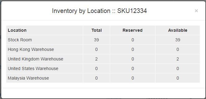 Inventory by location